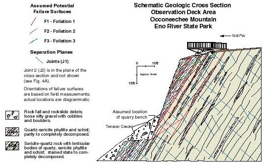 how to read rocks in cross sections geolofy